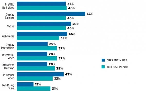 Медиасфера исследование интернет реклама что делать если при нажатии в браузере открывается реклама